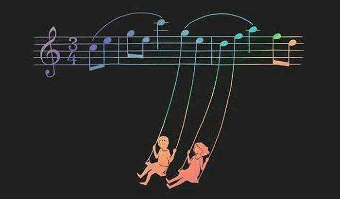 Guia Completo sobre o Violão