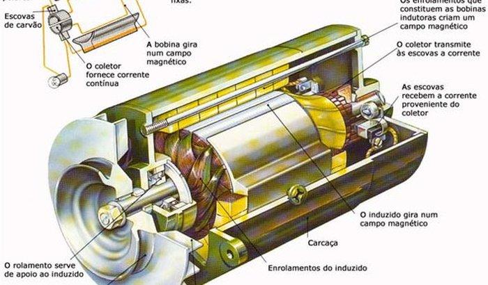 gerador de energia limpa